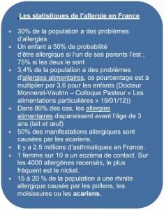 Extrait du dossier de presse de la journée de dépistage des allergies édité par l'AFPRAL