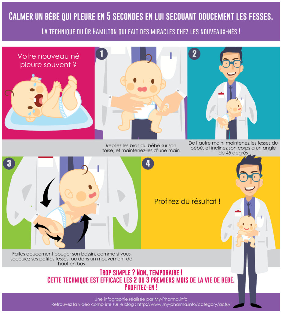 Infographie pour calmer un bébé qui pleure en 5 secondes