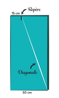 DIY cape étape 2 diagonale